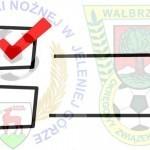 Wybory w OZPN-ach. W dwóch okręgach bez zmian