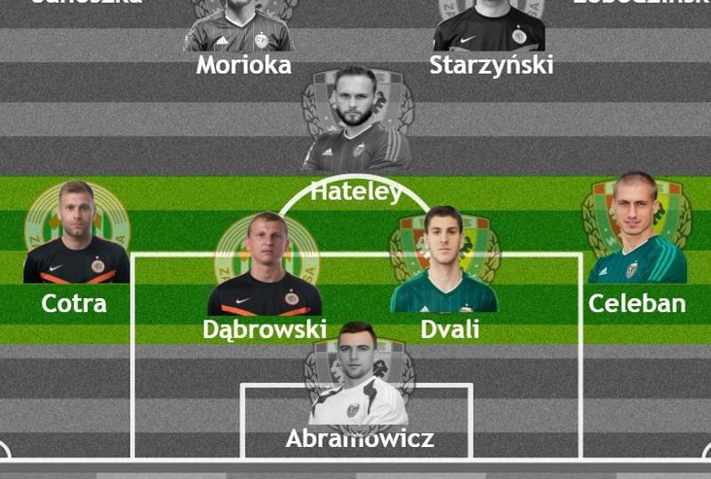 Obrona Zagłębia i Śląska