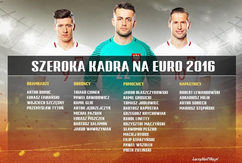 szeroka kadra Adam Nawałka reprezentacja Polski