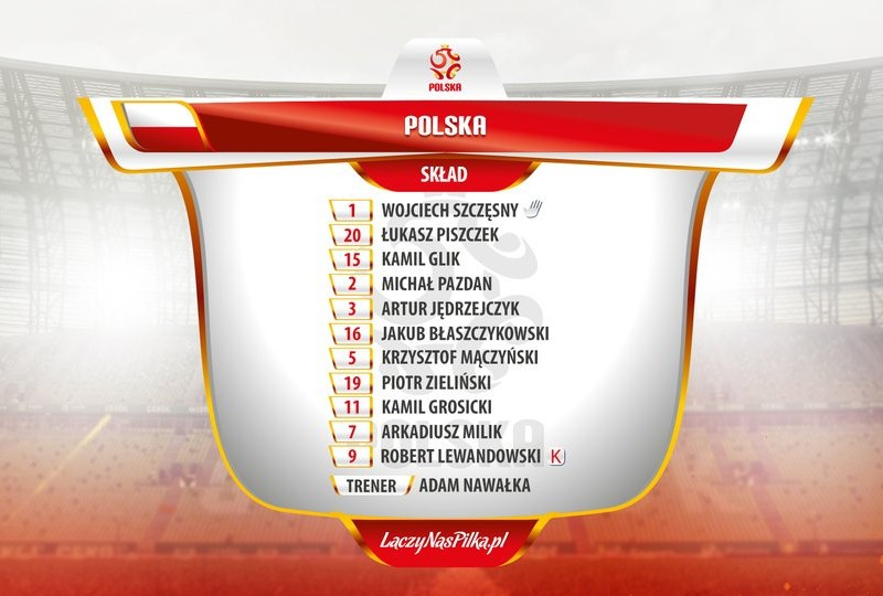 polska holandia