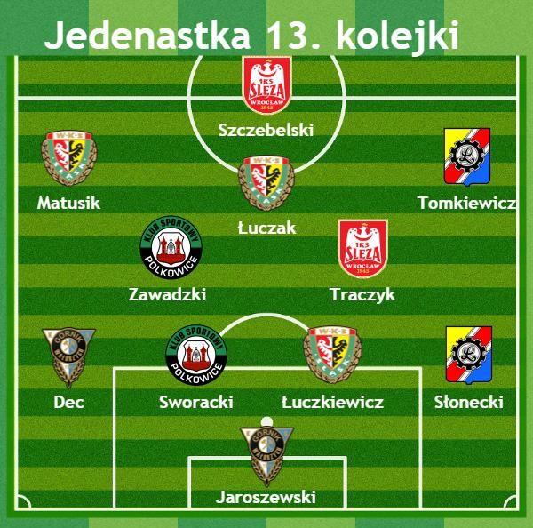3-liga-13-kolejka