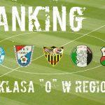 Ranking klubów z okręgówki na Dolnym Śląsku (JESIEŃ 2016)