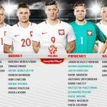 Mecz Polska - Rumunia. Kiedy mecz Polska - Rumunia? Gdzie oglądać?