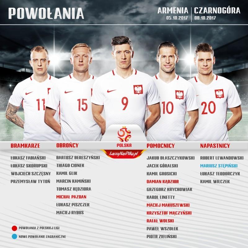 czarnogóra polska