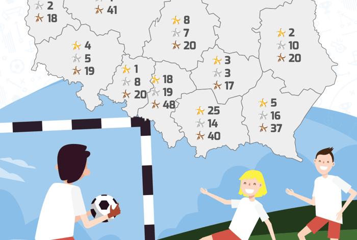 28 szkółek na Dolnym Śląsku dostało certyfikaty PZPN