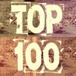 TOP 100 najlepszych drużyn na Dolnym Śląska w 2020 roku