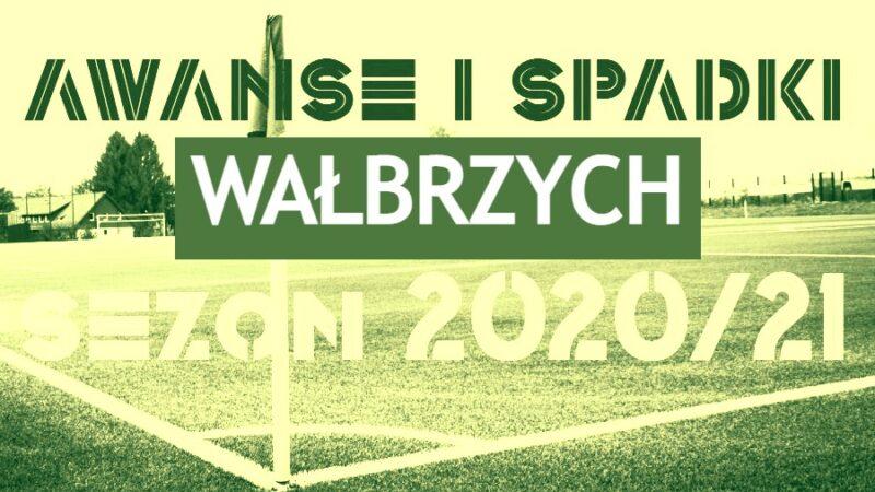Wałbrzych awanse i spadki 2020/21